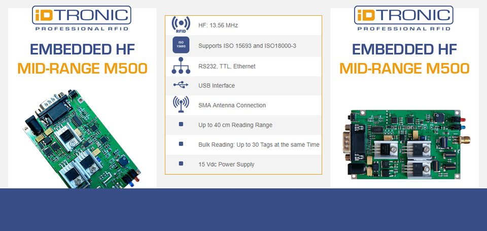 Industrial Embedded Module with integrated Antenna